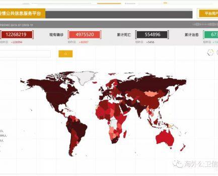 7月10日全球COVID-19疫情态势分析