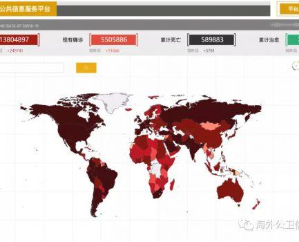 7月17日全球COVID-19疫情态势分析